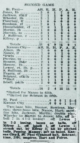 1904 Box Score