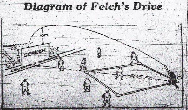Happy Felsch home run diagram